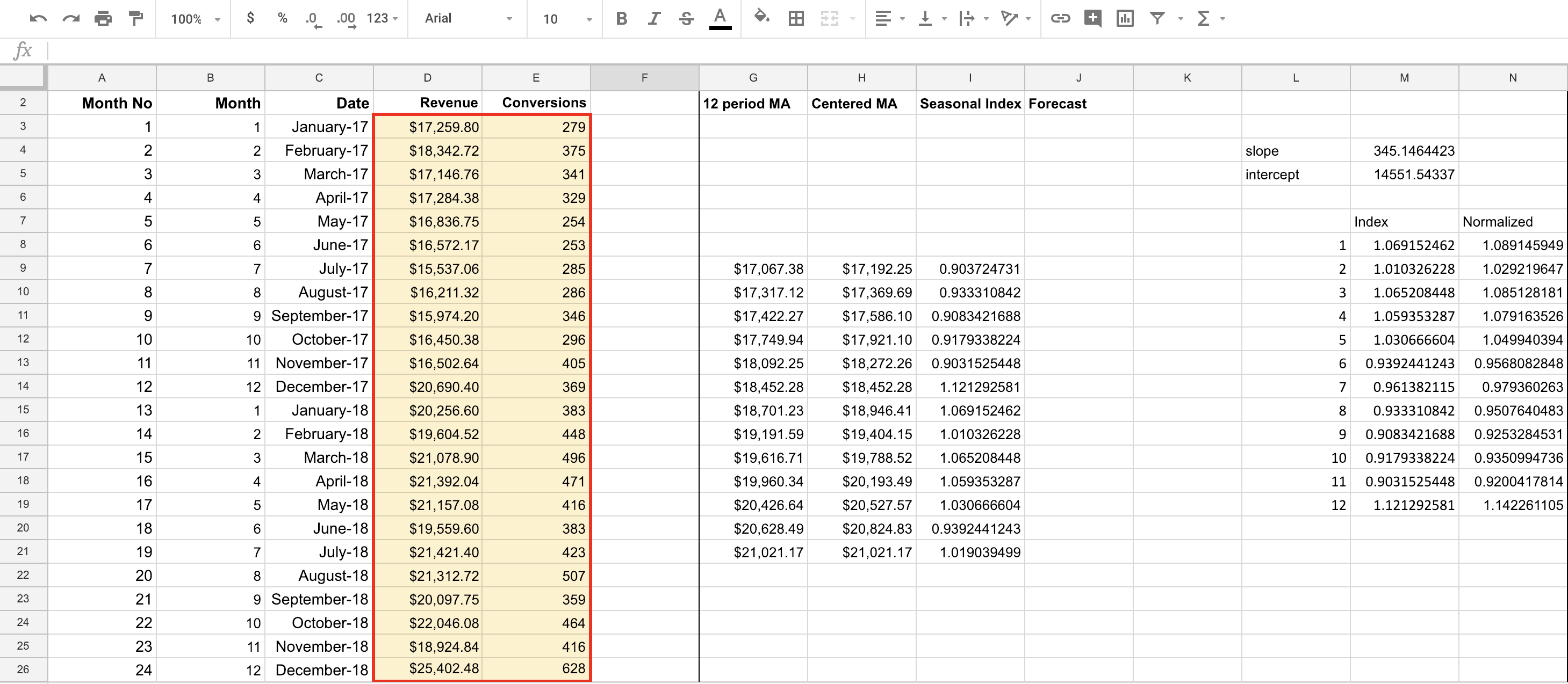 A Sales Forecast Template For Google Sheets