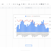 Google Sheets charts for visualizing marketing data Header