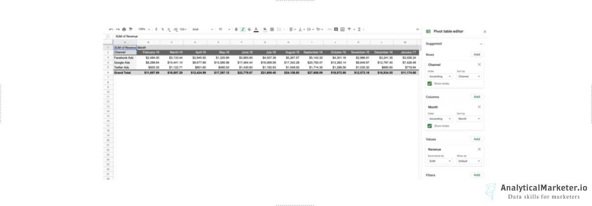 Google Sheets pivot tables for marketing data Header