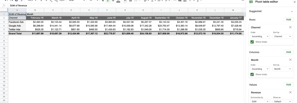 Google Sheets pivot tables for marketing