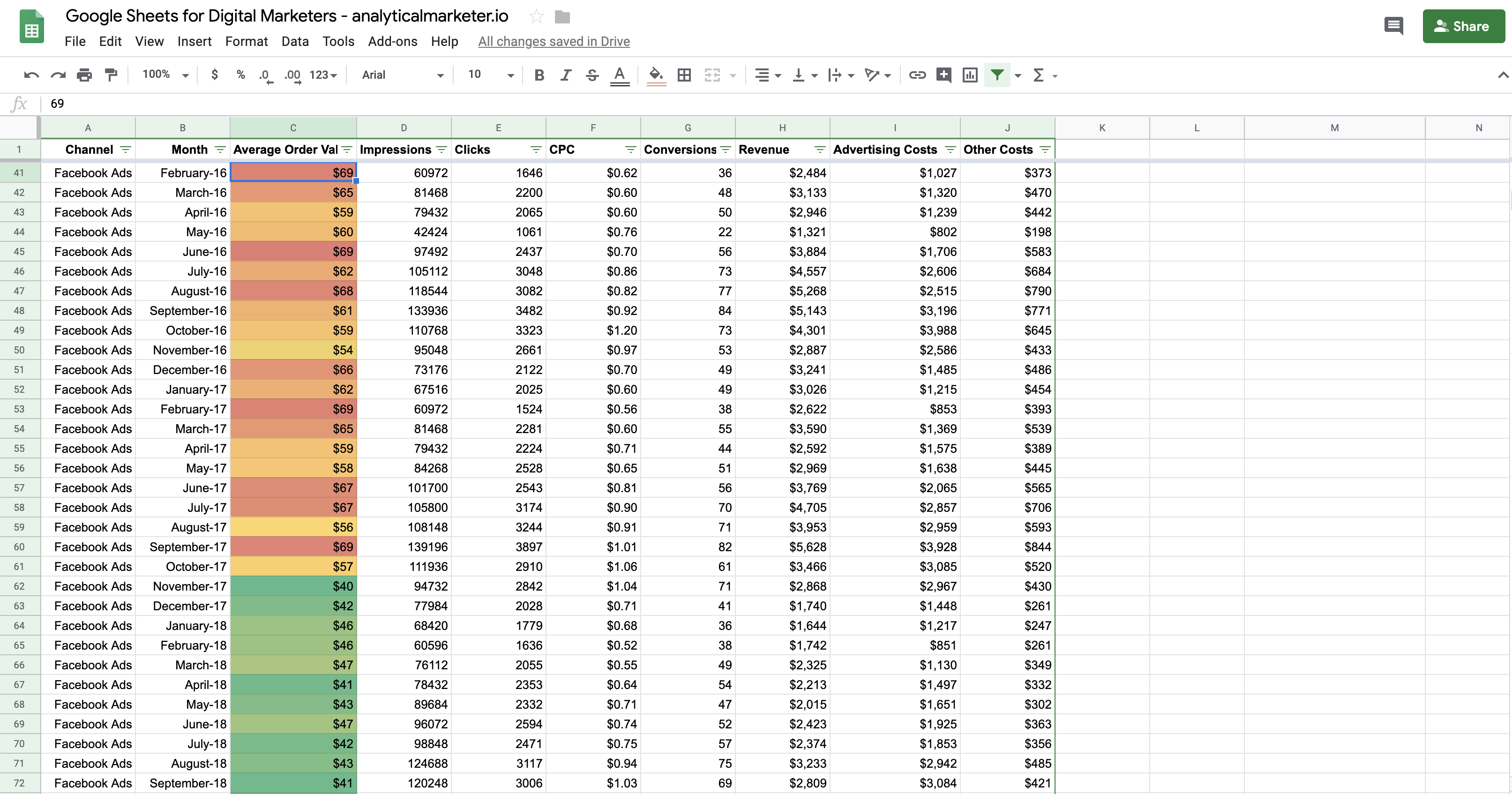 Google Sheets formulas for marketing - conditional formatting