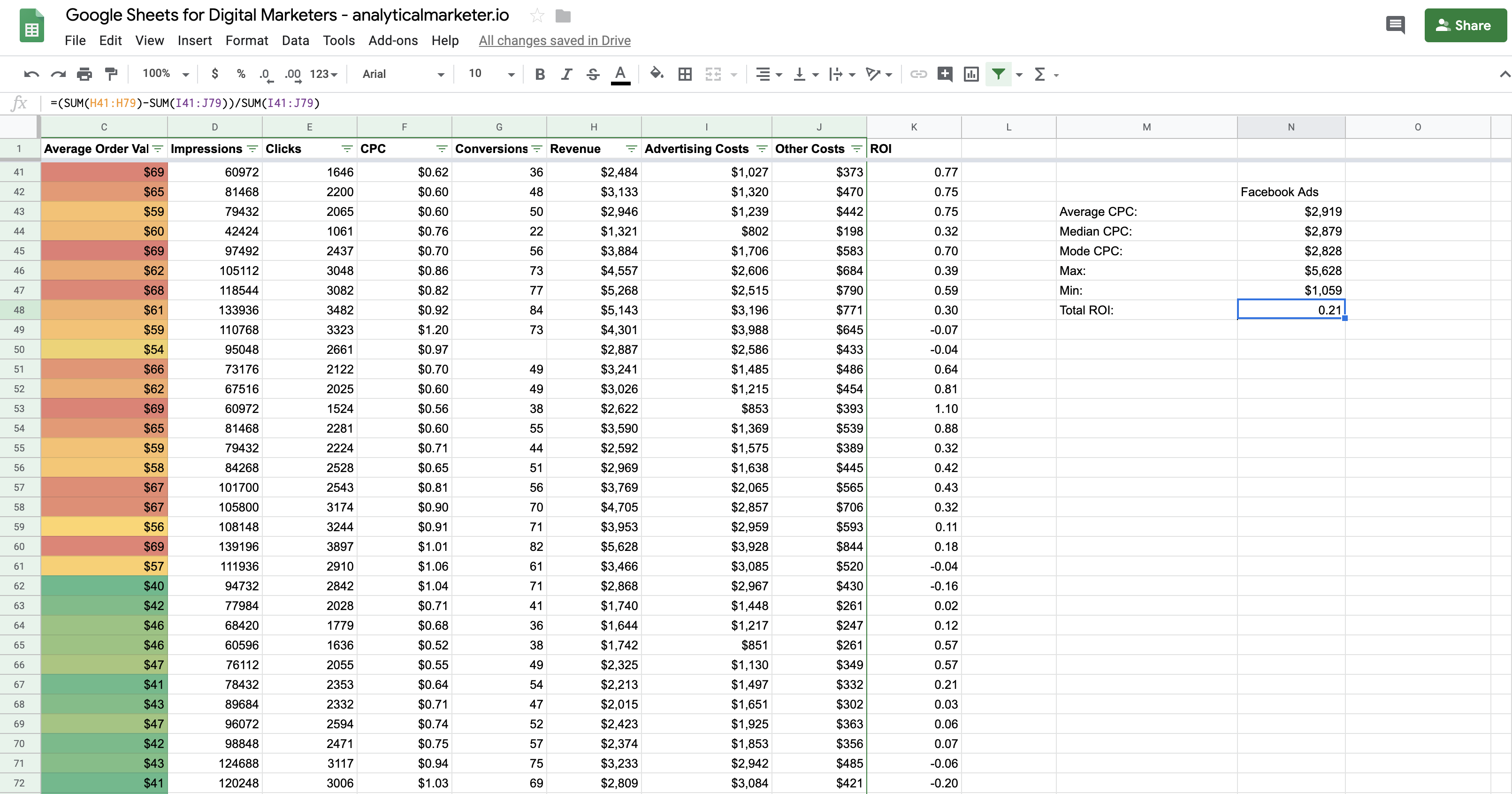 Google Sheets formulas for marketing - mean