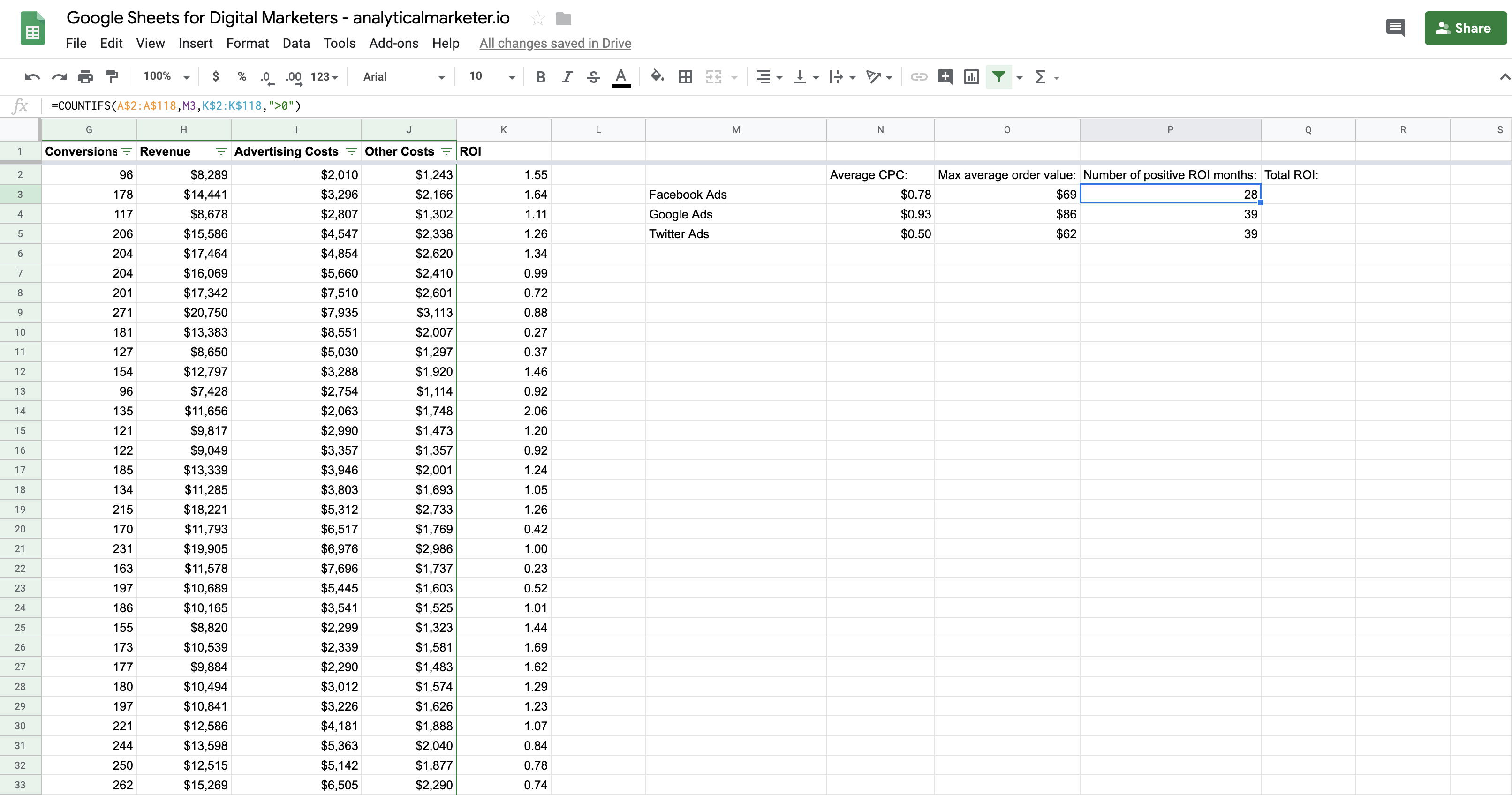 Google Sheets formulas for marketing - COUNTIFS