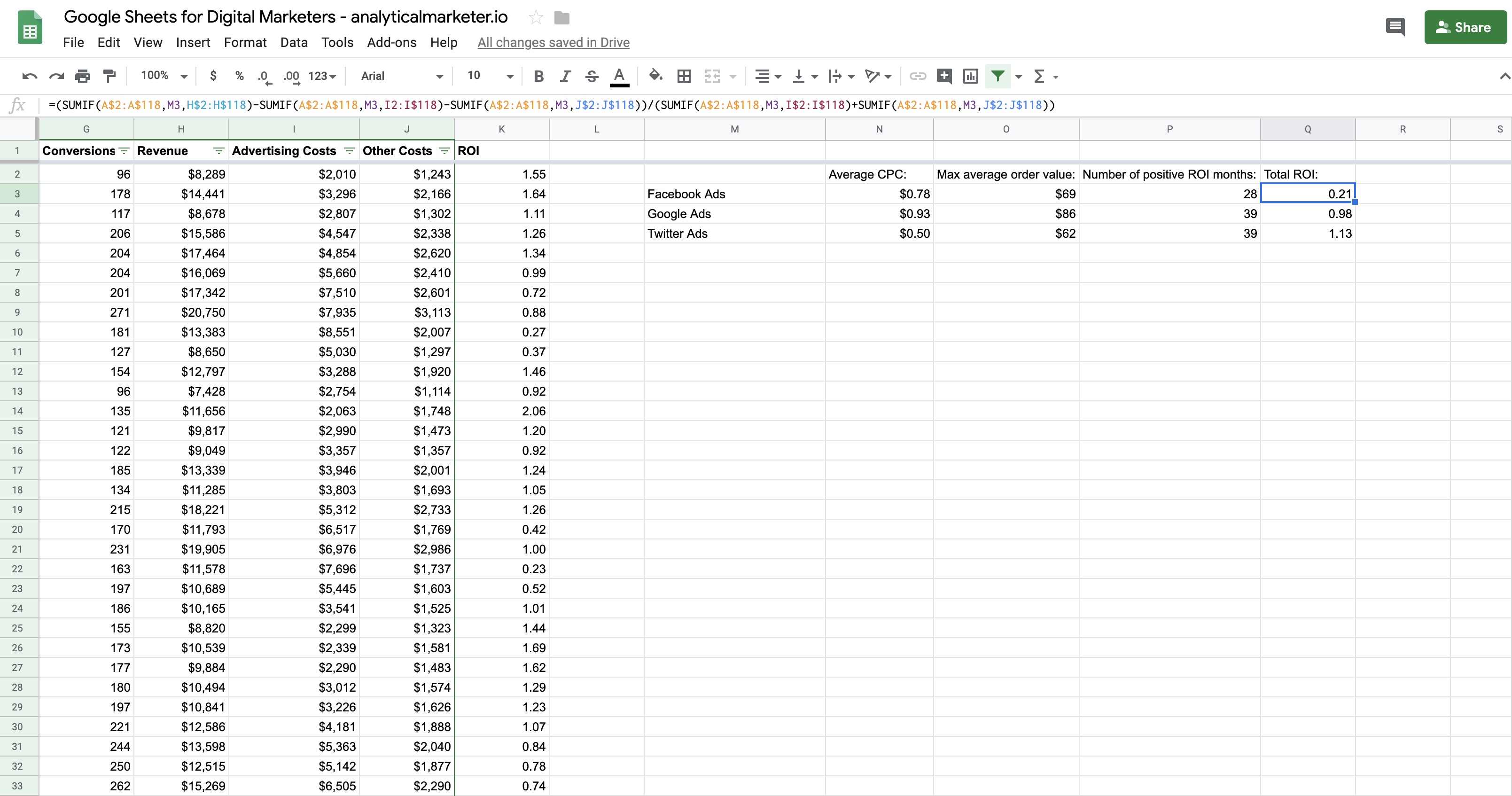 Google Sheets formulas for marketing - SUMIF