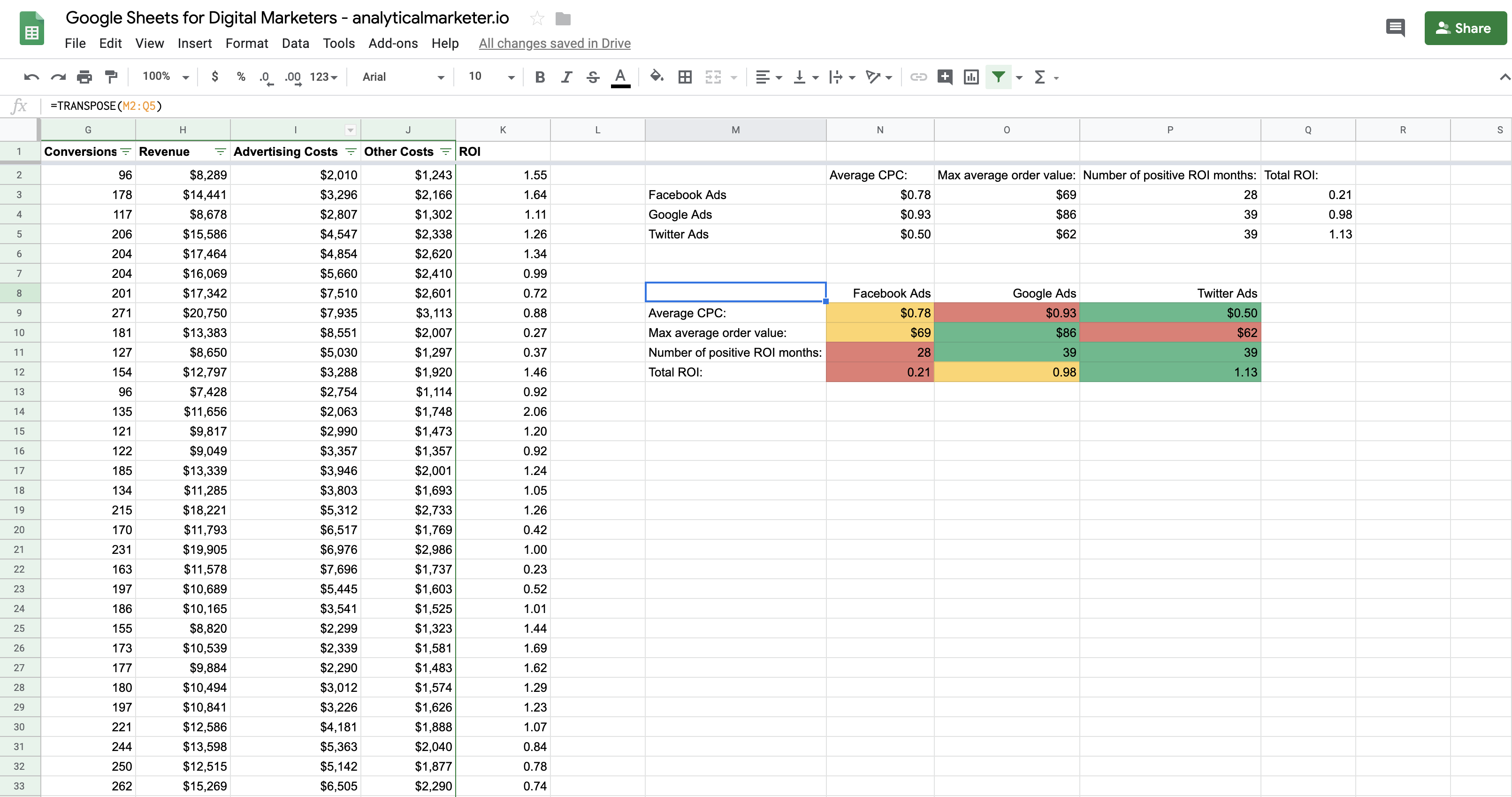 Google Sheets formulas for marketing - TRANSPOSE